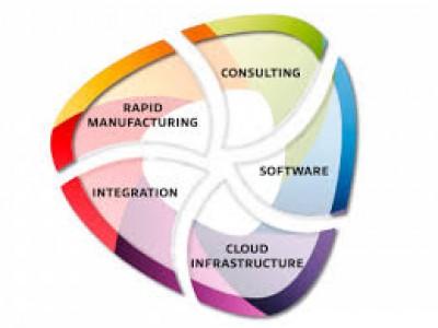 Dịch vụ thay đổi ngành, nghề đăng ký kinh doanh 2020